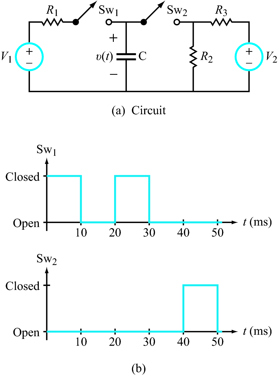 ni mydaq and multisim problems for circuits by ulaby and